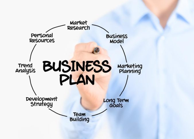 Mini-guide pour faire un business plan